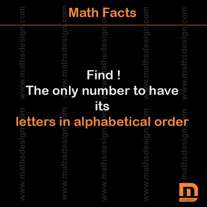 Math Facts - MATHSDESIGN